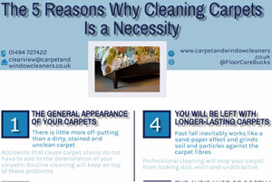 Carpet Cleaner Buckinghamshire